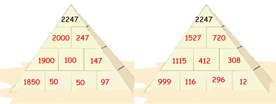 Pirámides Numéricas de La Pandilla de la Rejilla