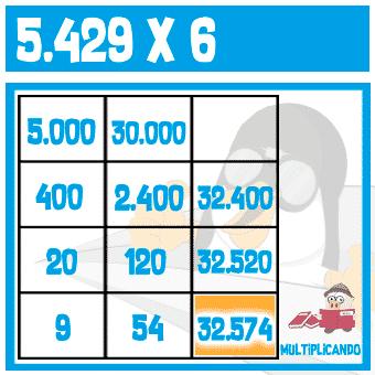 Multiplicación ABN 10