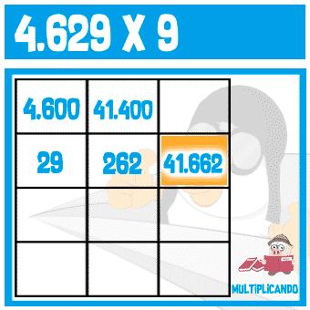 Multiplicación ABN 12