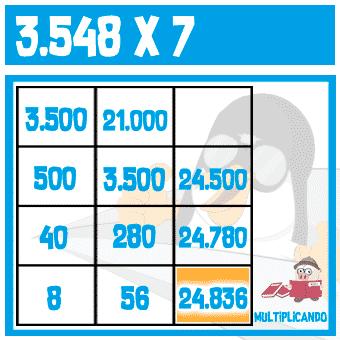 Multiplicación ABN 6
